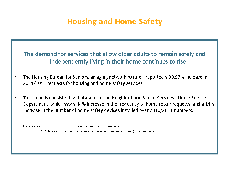 Housing and Home Safety
